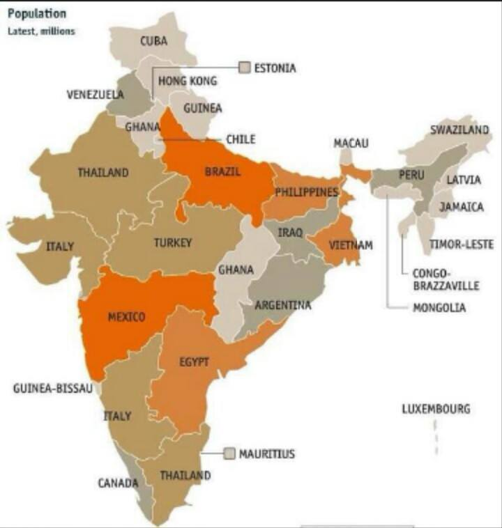 The scale of India expressed in population relative to other countries